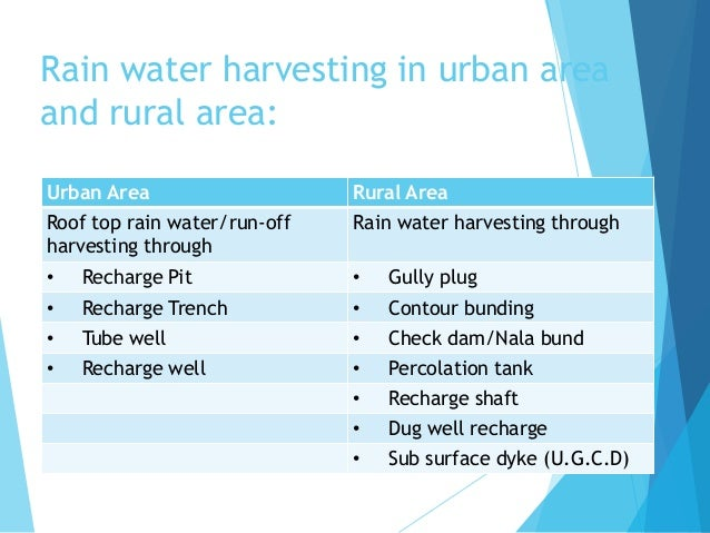 Techniques Of Rain Water Harvesting In Urban And Rural Areas