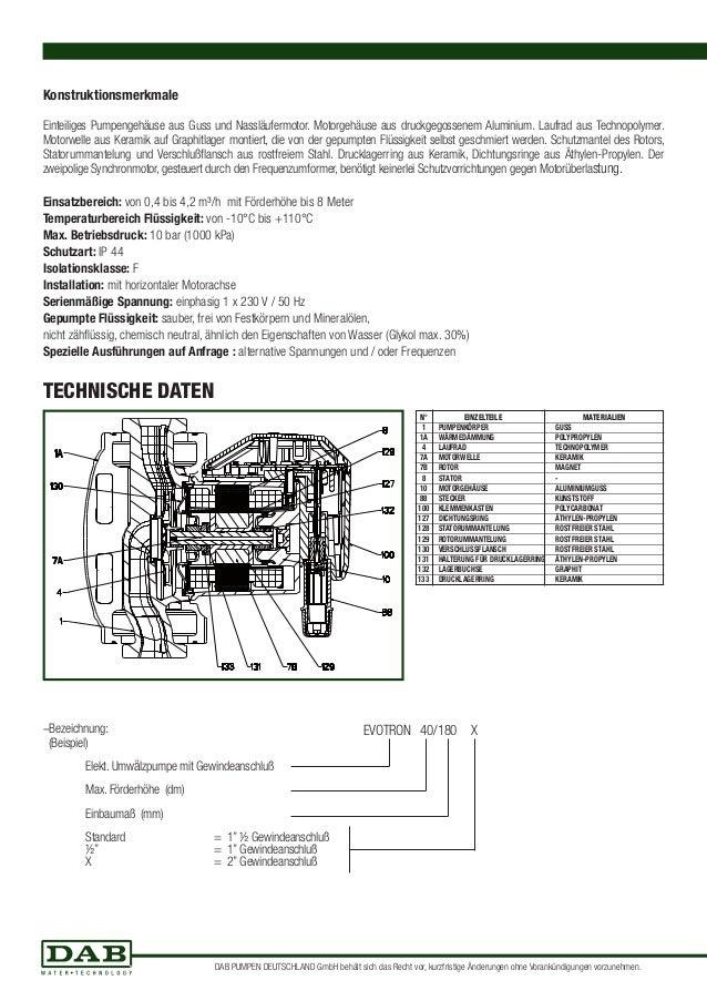 DAB Evotron - Technisches datenblatt evotron Slide 3