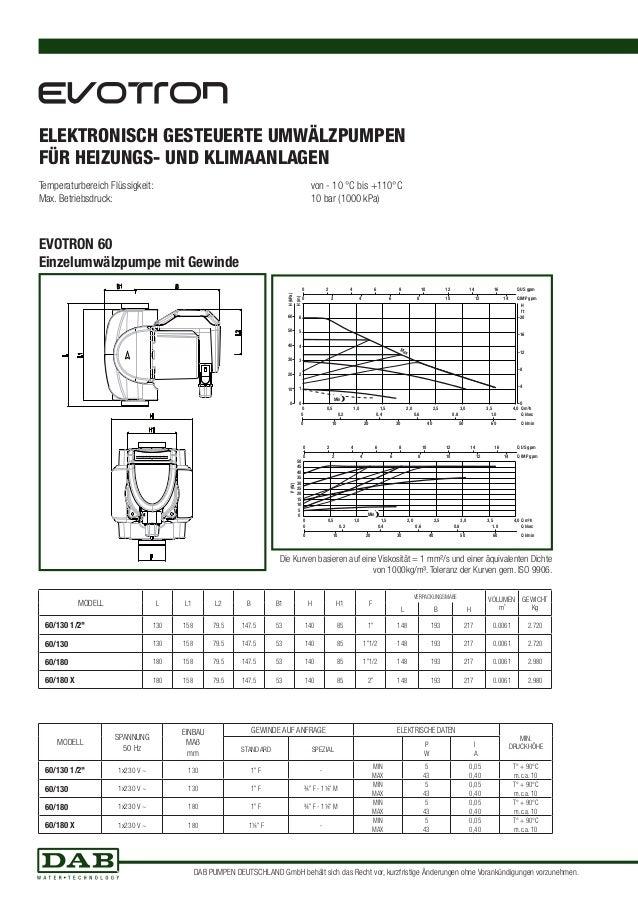 Temperaturbereich Flüssigkeit: von - 10 °C bis +110°C  Max. Betriebsdruck: 10 bar (1000 kPa)  6  5  4  3  2  1  50  45  40...
