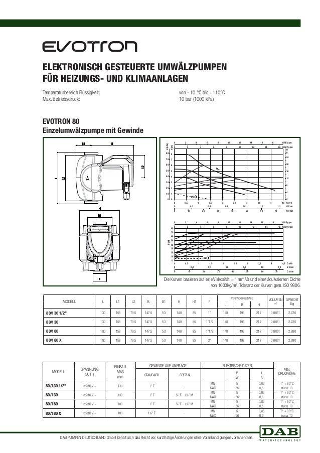 Temperaturbereich Flüssigkeit: von - 10 °C bis +110°C  Max. Betriebsdruck: 10 bar (1000 kPa)  8  7  6  5  4  3  2  1  80  ...