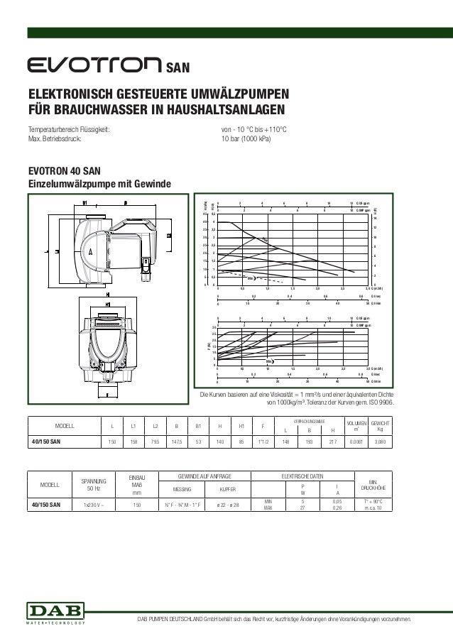 Temperaturbereich Flüssigkeit: von - 10 °C bis +110°C  Max. Betriebsdruck: 10 bar (1000 kPa)  H (m)  4,5  4  3,5  3  2,5  ...