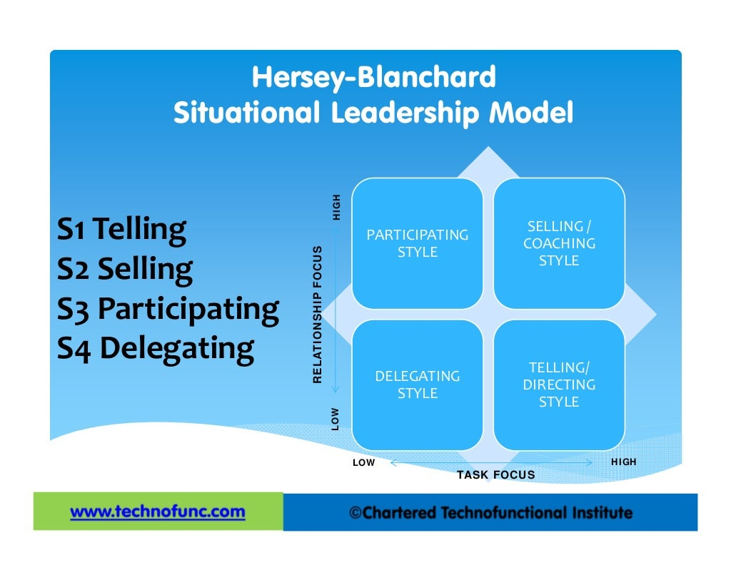 management different leadership theories essay
