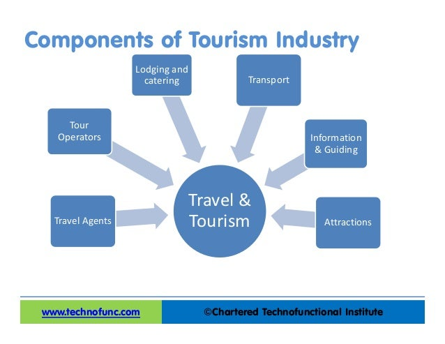 sports tourism and its importance to the trave industry The role and importance of cultural tourism in modern tourism industry 203 according to hofstede (1997) the core of a culture is formed by the values (figure 1)which in terms of tourism will be the basics for the attraction of a given destinations well.