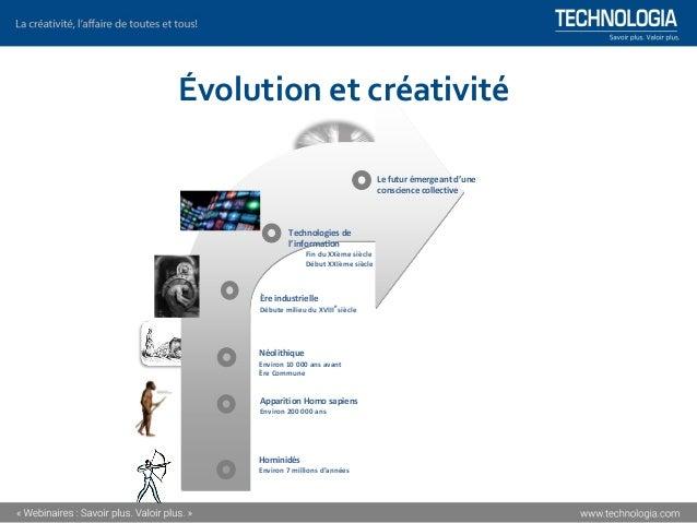 Apparition Homo sapiens Environ 200 000 ans Technologies de l'information Fin du XXème siècle Début XXIème siècle Ère indu...