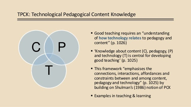 Technological pedagogical content knowledge.