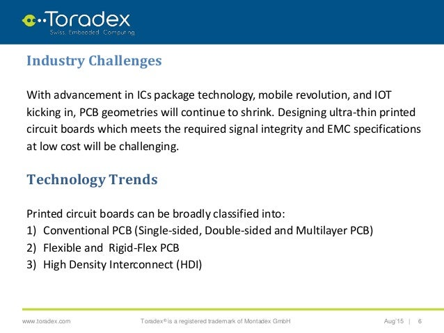 Technological Trends in the Field of Circuit Board Design and Manufac…