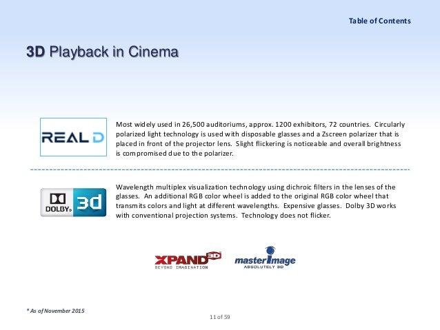 Technologies in-cinema-2016