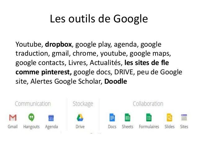 Les outils de Google Youtube, dropbox, google play, agenda, google traduction, gmail, chrome, youtube, google maps, google...