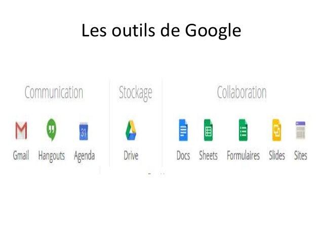 Technologies éducatives Slide 2