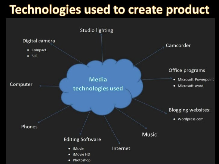 Technologies used to create product<br />
