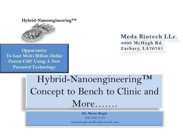 Hybrid-Nanoengineering™  Opportunity To beat Multi Billion Dollar Patent Cliff Using A New Patented Technology  Hybrid-Nan...