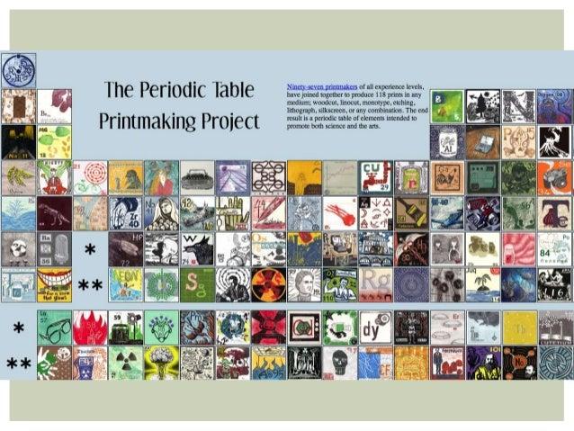 Periodic table print acurnamedia periodic table print urtaz Gallery