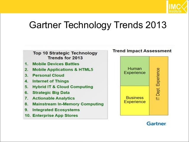 Gartner Technology Trends 2013                                 10