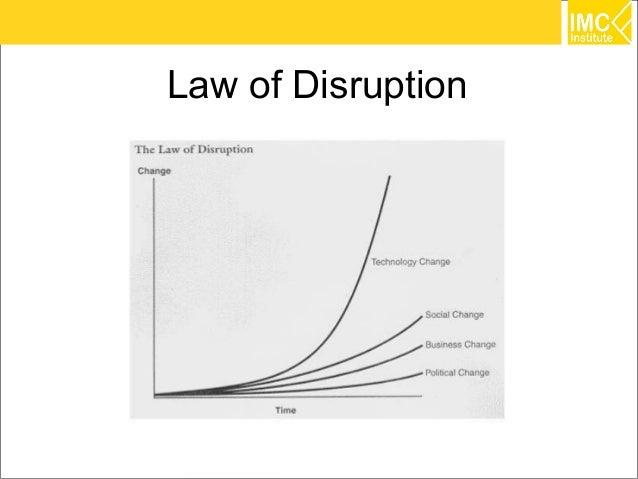 Law of Disruption                    6