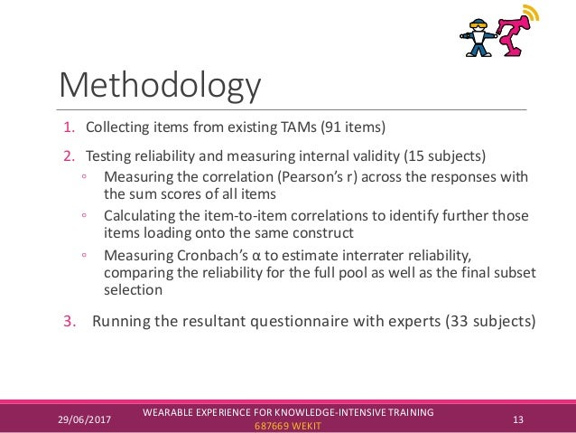 Methodology 1. Collecting items from existing TAMs (91 items) 2. Testing reliability and measuring internal validity (15 s...