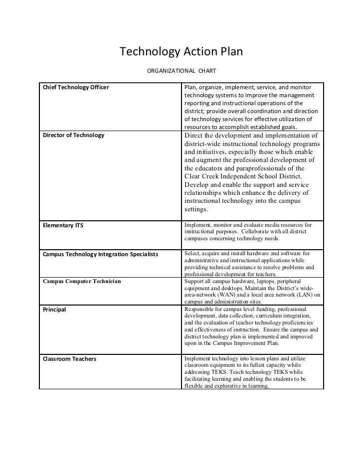 Technology Action Plan                                     ORGANIZATIONAL CHARTChief Technology Officer                   ...