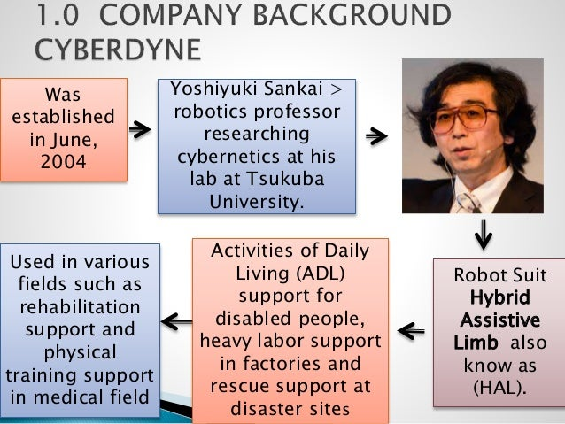 hybrid assistive limb Cyberdyne, inc researches and develops medical equipment to improve the physical function of patients, support care workers, and assist everyday life for disabled people the company also.