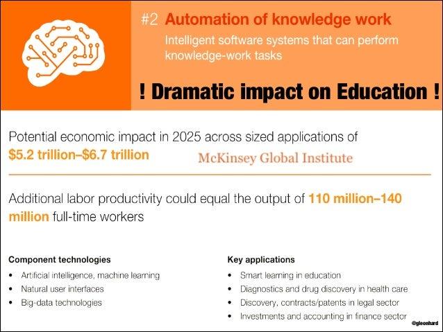 ! Dramatic impact on Education !  @gleonhard