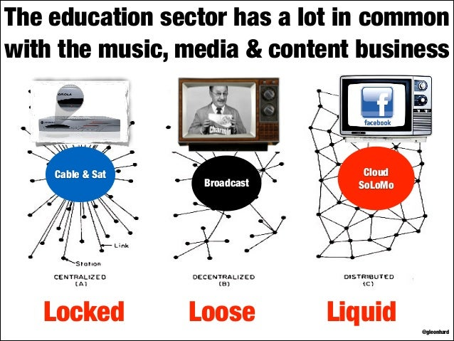 Digitization and Virtualization of Education:  following music industry, publishing, newspapers