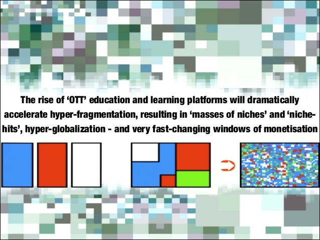 The future is already here!  Education, Learning, Training:  dramatically increasing fragmentation, unbundling, splinterin...