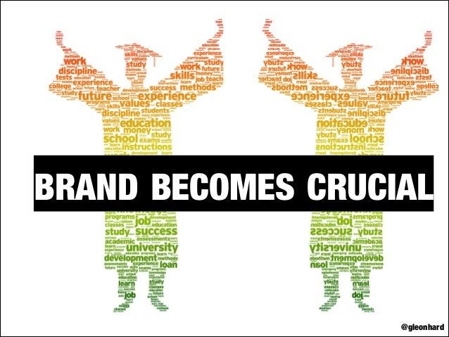 BRAND BECOMES CRUCIAL  @gleonhard