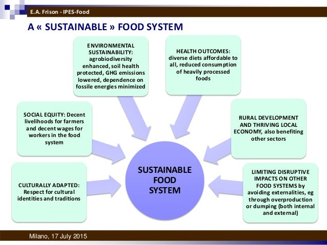 Technology and Innovation for Sustainable Food Systems and ...
