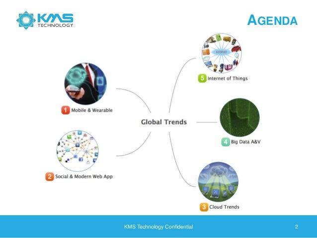Technology Application Development Trends For IT Students Slide 2