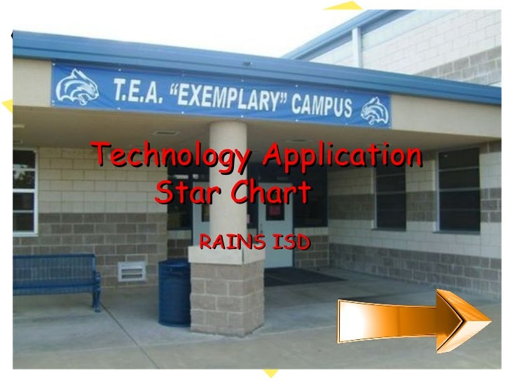 Technology Application Star Chart RAINS   ISD