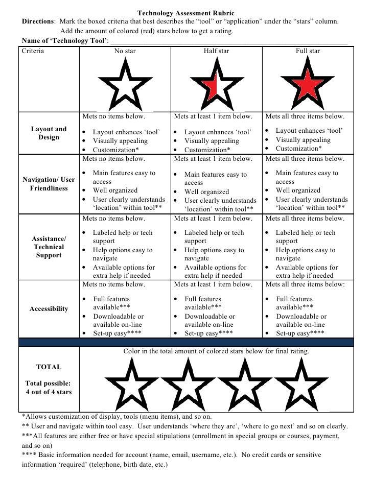rubric technology assessment slideshare criteria upcoming tool