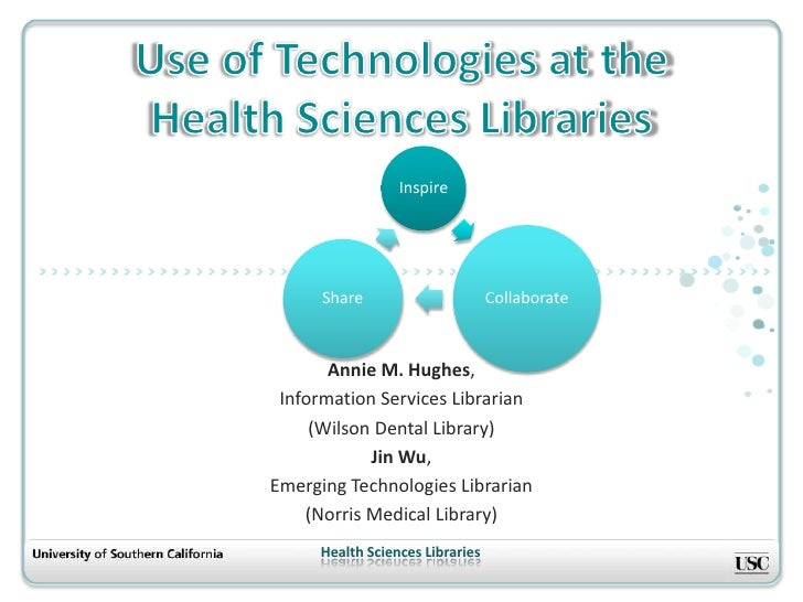 Inspire      Share                      Collaborate       Annie M. Hughes, Information Services Librarian     (Wilson Dent...
