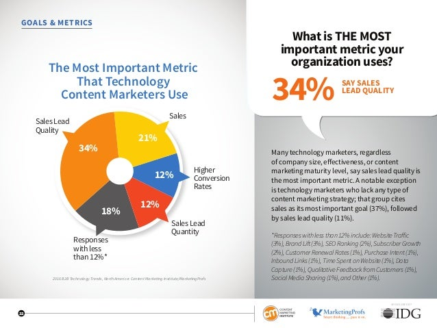 SPONSORED BY 22 GOALS  METRICS What is THE MOST important metric your organization uses? Many technology marketers, regard...