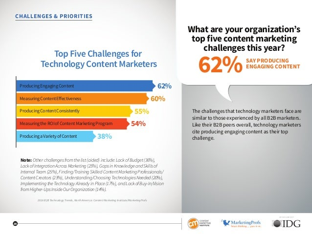 SPONSORED BY 25 CHALLENGES  PRIORITIES What are your organization's top five content marketing challenges this year? The c...