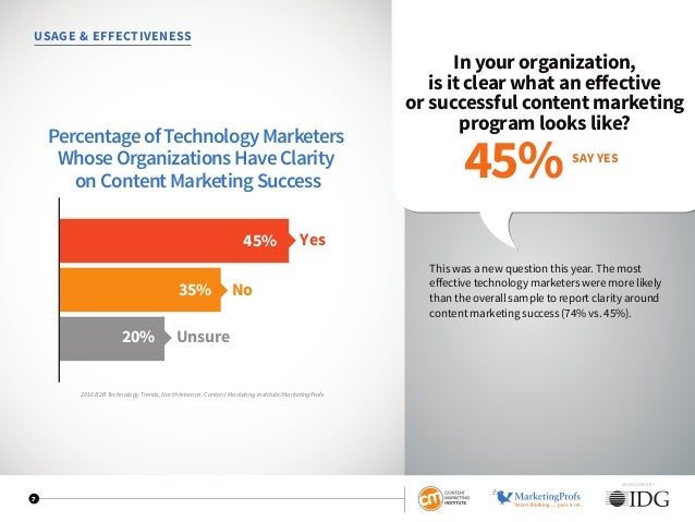 *As reported in B2B Content Marketing 2016: Benchmarks, Budgets, and Trends—North America. SPONSORED BY 7 USAGE  EFFECTIVE...