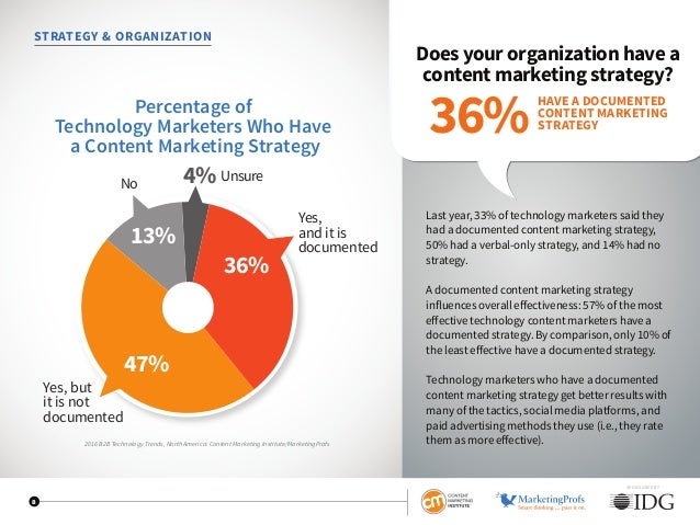SPONSORED BY 8 STRATEGY  ORGANIZATION Does your organization have a content marketing strategy? Last year, 33% of technolo...