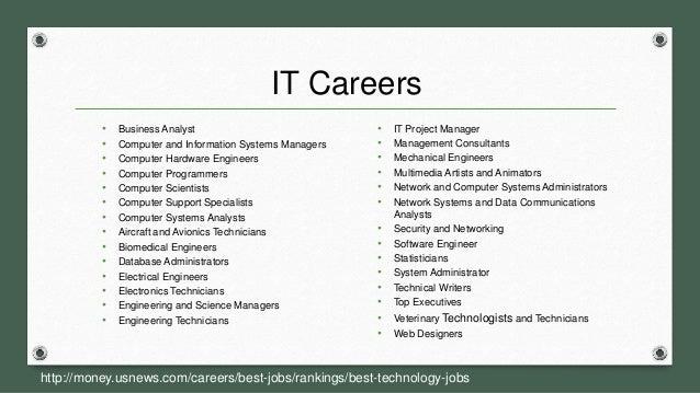 Technology career pathways