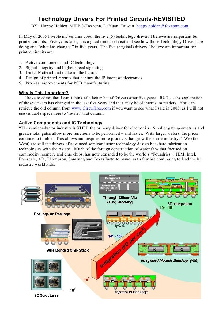 Technology Drivers For Printed Circuits-REVISITED         BY: Happy Holden, MIPBG-Foxconn, DaYuan, Taiwan happy.holden@fox...