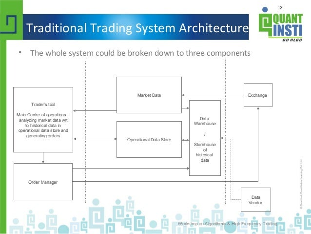 12 Traditional Trading System Architecture • The whole system could be broken down to three components Workshop on Algorit...