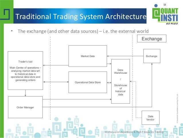 13 Traditional Trading System Architecture • The exchange (and other data sources) – i.e. the external world Workshop on A...