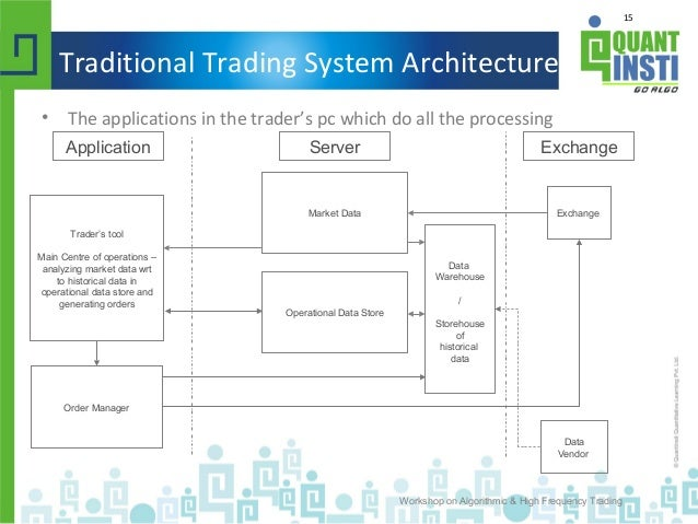 15 Traditional Trading System Architecture • The applications in the trader's pc which do all the processing Workshop on A...