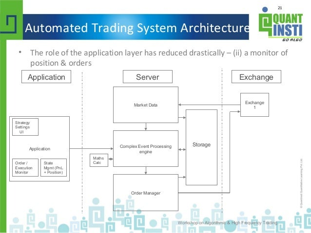 21 Automated Trading System Architecture • The role of the application layer has reduced drastically – (ii) a monitor of p...