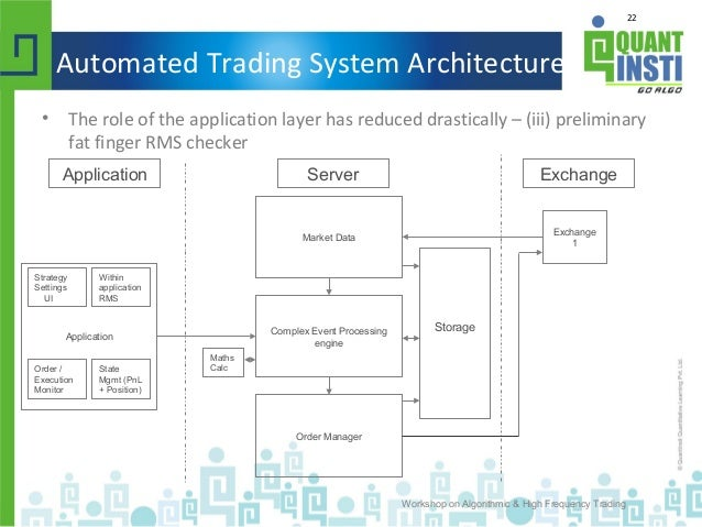 22 Automated Trading System Architecture • The role of the application layer has reduced drastically – (iii) preliminary f...