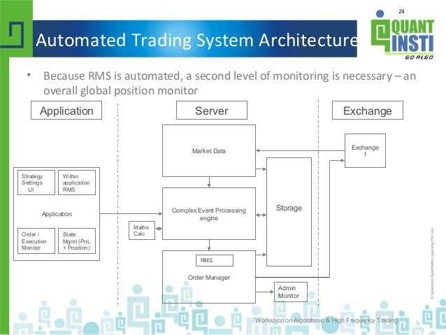 24 Automated Trading System Architecture • Because RMS is automated, a second level of monitoring is necessary – an overal...