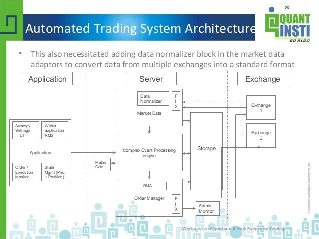 26 Automated Trading System Architecture • This also necessitated adding data normalizer block in the market data adaptors...