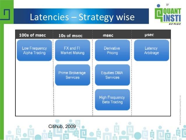 37 Latencies – Strategy wise Citihub, 2009