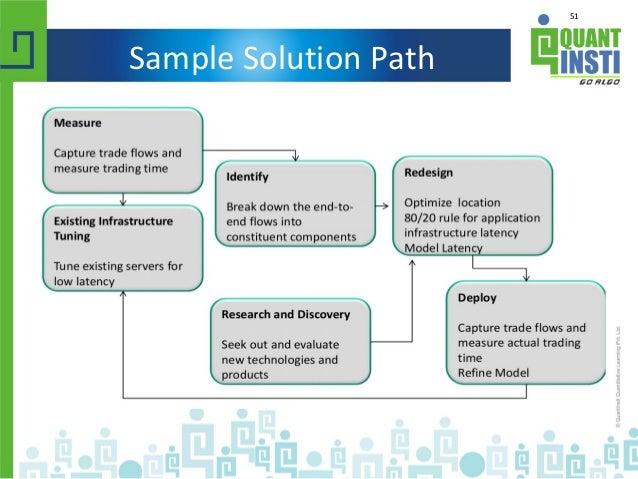 51 Sample Solution Path