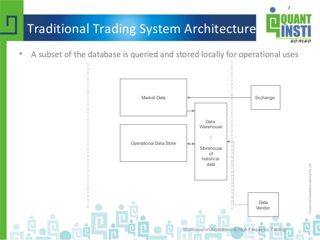 7 Traditional Trading System Architecture • A subset of the database is queried and stored locally for operational uses Wo...