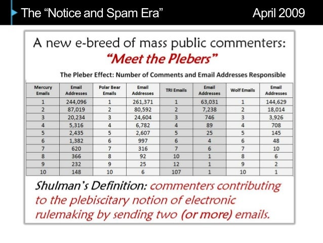 """The """"Notice and Spam Era"""" April 2009"""