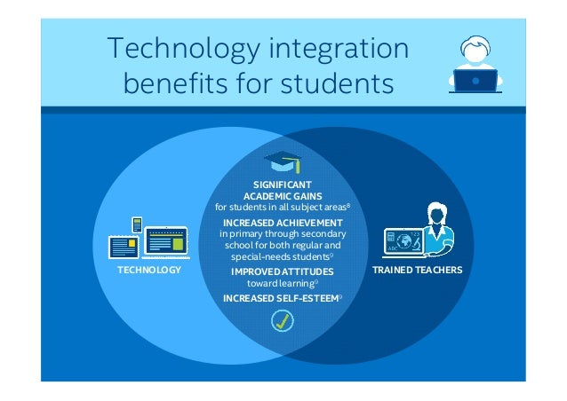 the benefits of the technology of teaching machines Advantages & disadvantages of information & communication technology the benefits of advances in technology  five positive effects of technology on education.