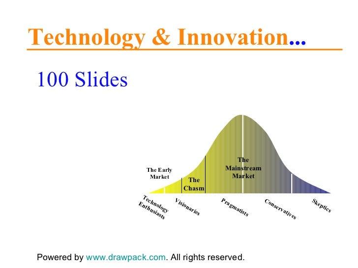 Technology & Innovation Management