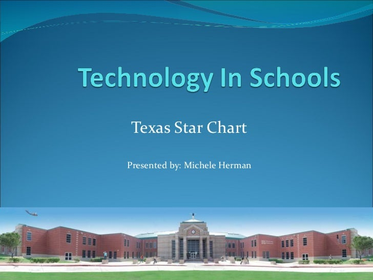 Texas Star Chart Presented by: Michele Herman